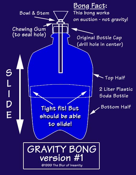 GRAVITY BONG #1 & #
