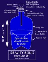 THE BONG DESIGN PAGE!